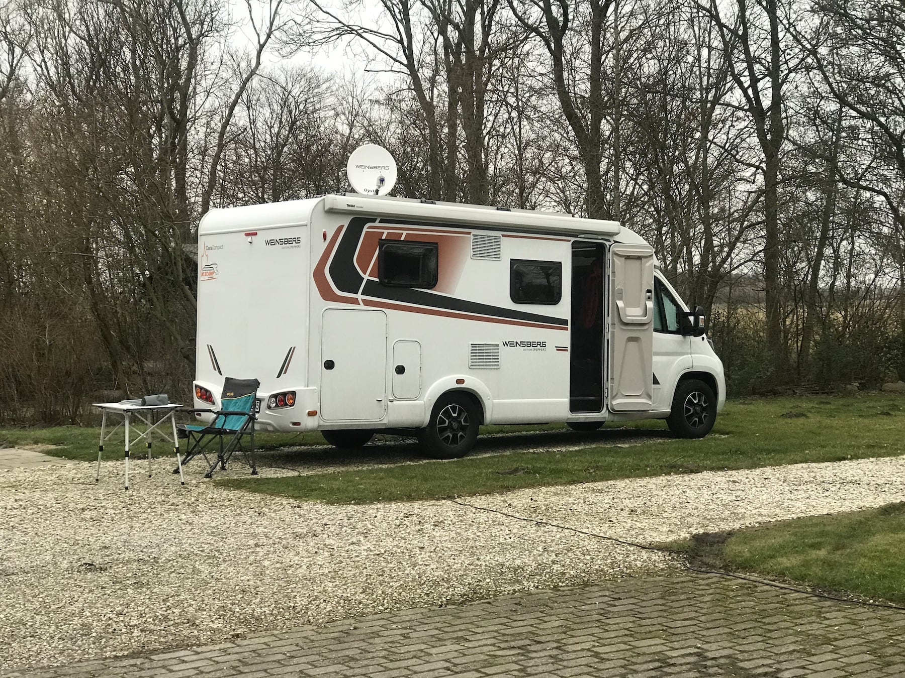 Wohnmobil Tour durch Holland